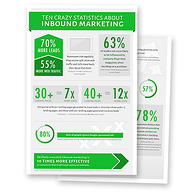 inbound_marketing_infographic