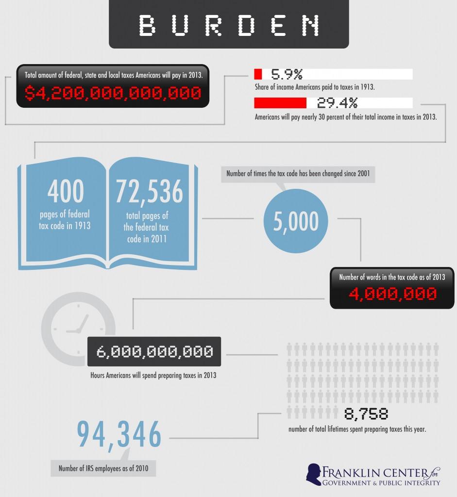 Burden_Infographic